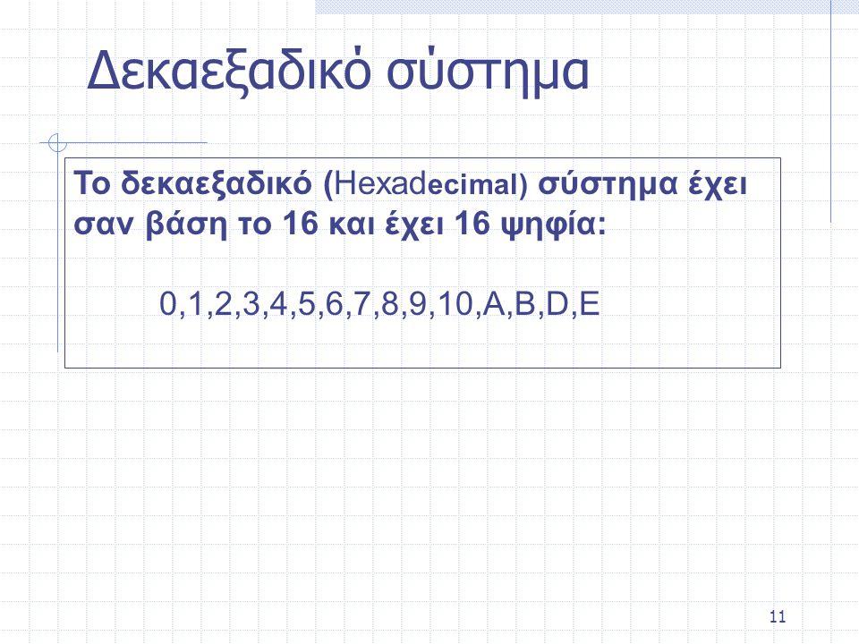 11 Το δεκαεξαδικό (Hexad ecimal) σύστημα έχει σαν βάση το 16 και έχει 16 ψηφία: 0,1,2,3,4,5,6,7,8,9,10,Α,Β,D,E Δεκαεξαδικό σύστημα