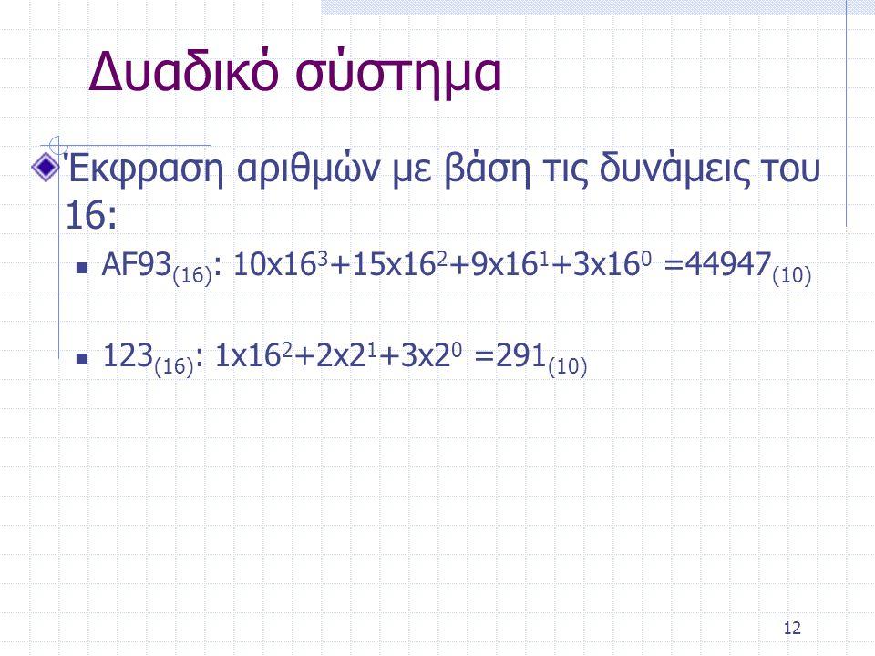 12 Δυαδικό σύστημα Έκφραση αριθμών με βάση τις δυνάμεις του 16: AF93 (16) : 10x16 3 +15x16 2 +9x16 1 +3x16 0 =44947 (10) 123 (16) : 1x16 2 +2x2 1 +3x2 0 =291 (10)