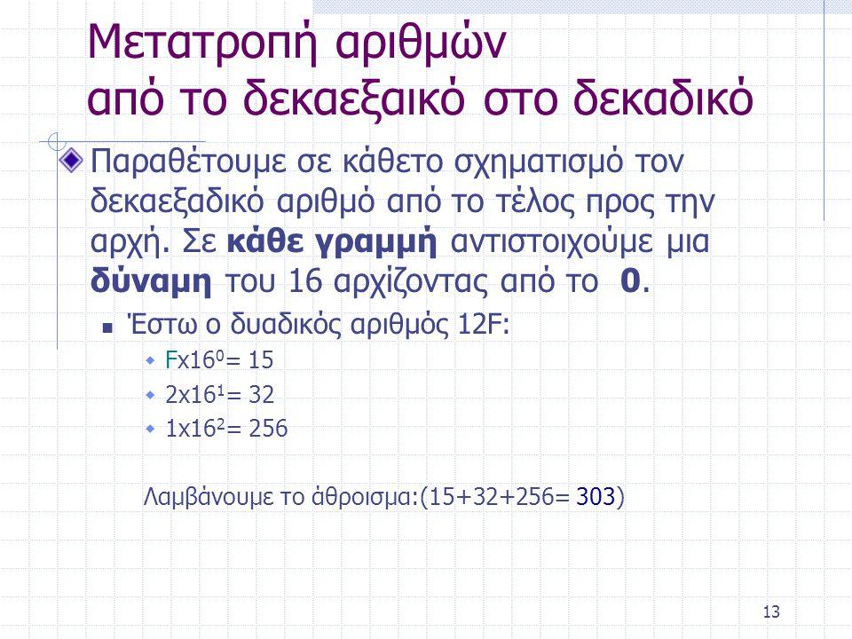 13 Μετατροπή αριθμών από το δεκαεξαικό στο δεκαδικό Παραθέτουμε σε κάθετο σχηματισμό τον δεκαεξαδικό αριθμό από το τέλος προς την αρχή.