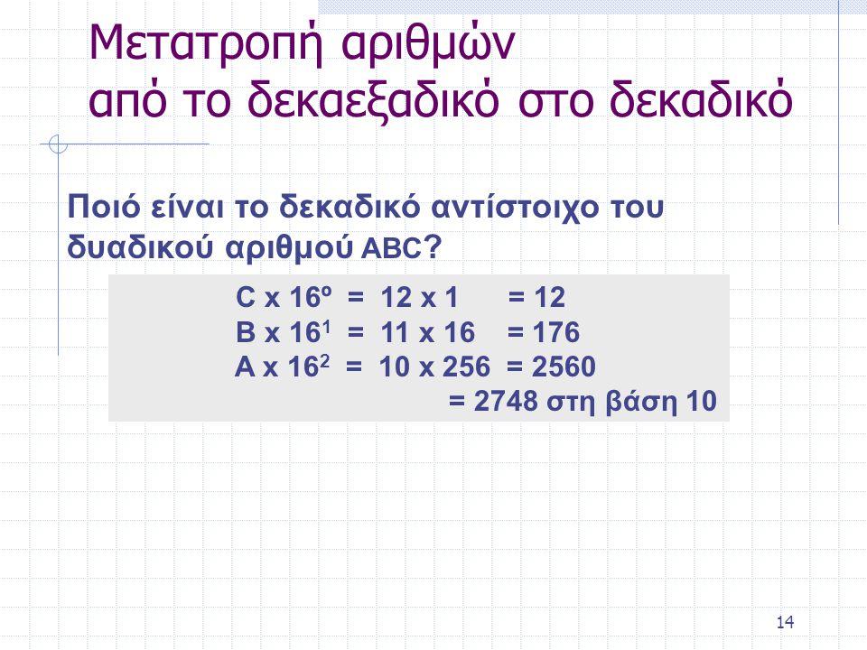 14 Ποιό είναι το δεκαδικό αντίστοιχο του δυαδικού αριθμού ABC .