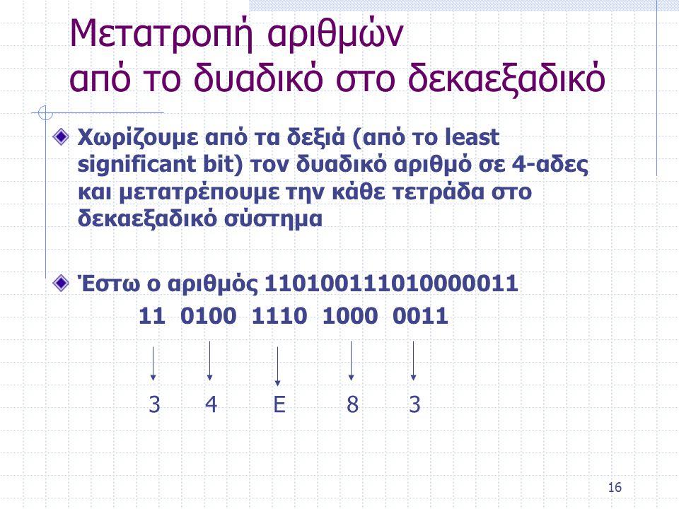 16 Μετατροπή αριθμών από το δυαδικό στο δεκαεξαδικό Χωρίζουμε από τα δεξιά (από το least significant bit) τον δυαδικό αριθμό σε 4-αδες και μετατρέπουμε την κάθε τετράδα στο δεκαεξαδικό σύστημα Έστω ο αριθμός 110100111010000011 11 0100 1110 1000 0011 38E43