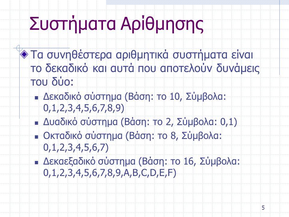 5 Συστήματα Αρίθμησης Τα συνηθέστερα αριθμητικά συστήματα είναι το δεκαδικό και αυτά που αποτελούν δυνάμεις του δύο: Δεκαδικό σύστημα (Βάση: το 10, Σύμβολα: 0,1,2,3,4,5,6,7,8,9) Δυαδικό σύστημα (Βάση: το 2, Σύμβολα: 0,1) Οκταδικό σύστημα (Βάση: το 8, Σύμβολα: 0,1,2,3,4,5,6,7) Δεκαεξαδικό σύστημα (Βάση: το 16, Σύμβολα: 0,1,2,3,4,5,6,7,8,9,A,B,C,D,E,F)