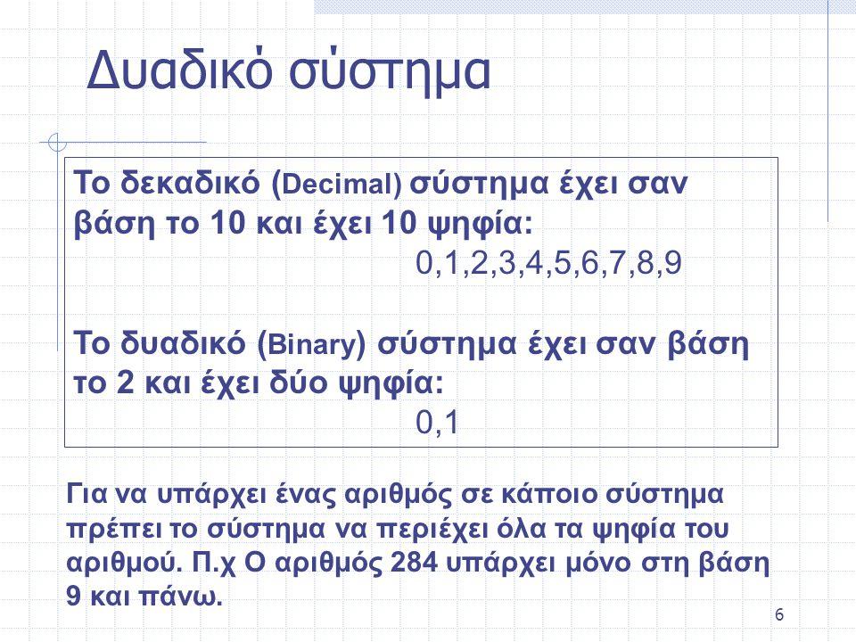 6 Το δεκαδικό ( Decimal) σύστημα έχει σαν βάση το 10 και έχει 10 ψηφία: 0,1,2,3,4,5,6,7,8,9 Το δυαδικό ( Binary ) σύστημα έχει σαν βάση το 2 και έχει δύο ψηφία: 0,1 Για να υπάρχει ένας αριθμός σε κάποιο σύστημα πρέπει το σύστημα να περιέχει όλα τα ψηφία του αριθμού.