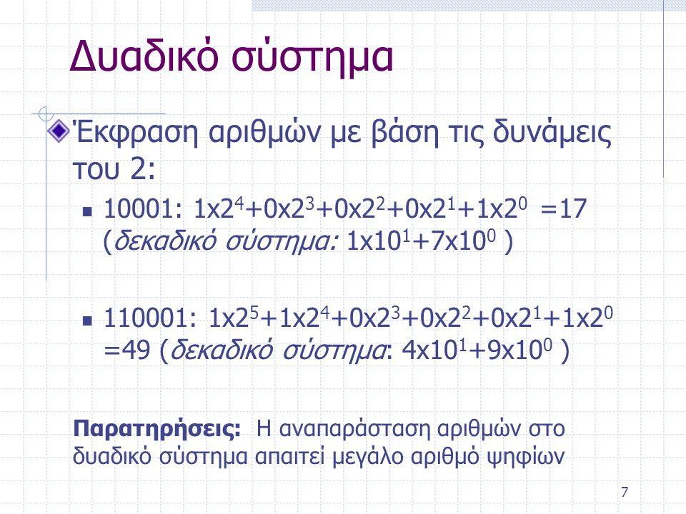 7 Έκφραση αριθμών με βάση τις δυνάμεις του 2: 10001: 1x2 4 +0x2 3 +0x2 2 +0x2 1 +1x2 0 =17 (δεκαδικό σύστημα: 1x10 1 +7x10 0 ) 110001: 1x2 5 +1x2 4 +0x2 3 +0x2 2 +0x2 1 +1x2 0 =49 (δεκαδικό σύστημα: 4x10 1 +9x10 0 ) Παρατηρήσεις: Η αναπαράσταση αριθμών στο δυαδικό σύστημα απαιτεί μεγάλο αριθμό ψηφίων