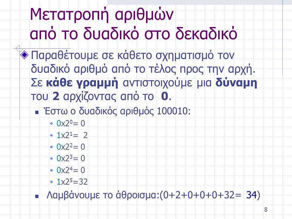 8 Μετατροπή αριθμών από το δυαδικό στο δεκαδικό Παραθέτουμε σε κάθετο σχηματισμό τον δυαδικό αριθμό από το τέλος προς την αρχή.