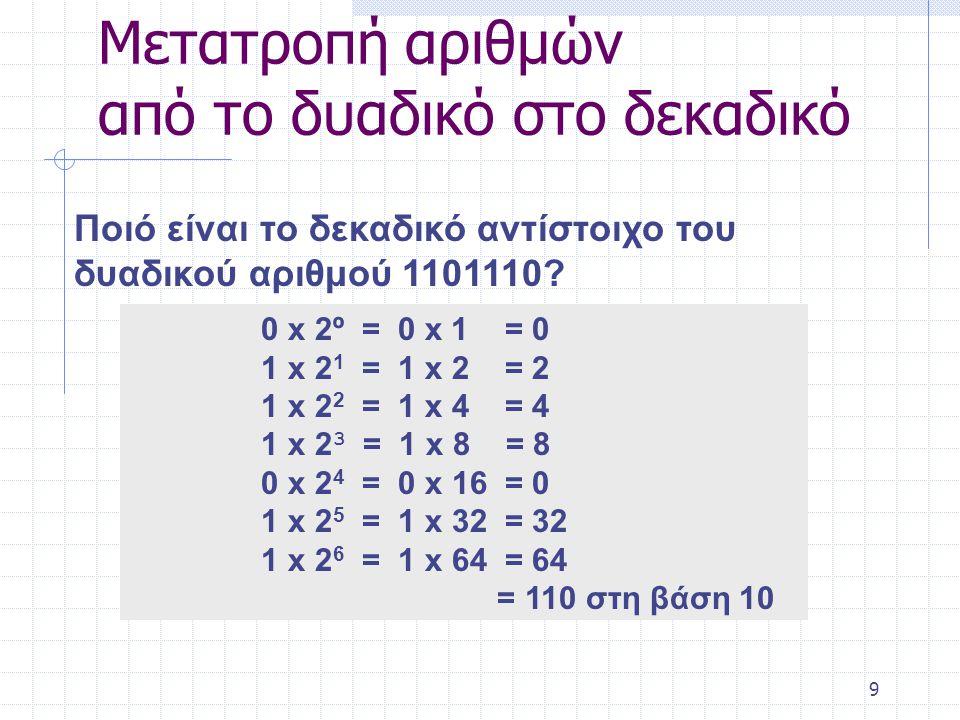 9 Ποιό είναι το δεκαδικό αντίστοιχο του δυαδικού αριθμού 1101110.