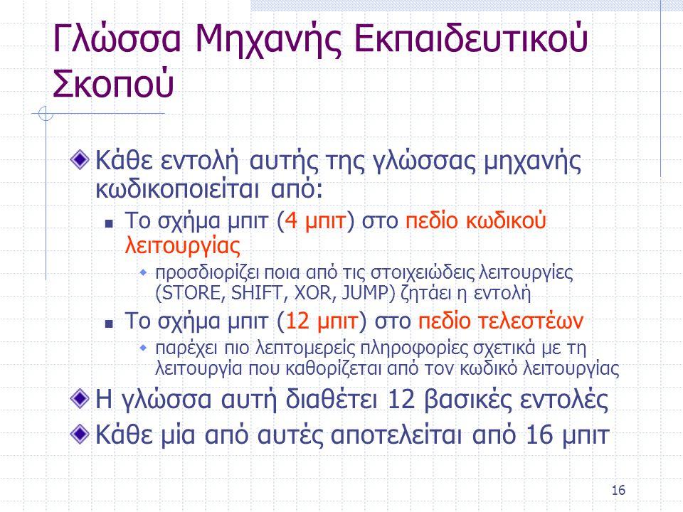 16 Γλώσσα Μηχανής Εκπαιδευτικού Σκοπού Κάθε εντολή αυτής της γλώσσας μηχανής κωδικοποιείται από: Το σχήμα μπιτ (4 μπιτ) στο πεδίο κωδικού λειτουργίας  προσδιορίζει ποια από τις στοιχειώδεις λειτουργίες (STORE, SHIFT, XOR, JUMP) ζητάει η εντολή Το σχήμα μπιτ (12 μπιτ) στο πεδίο τελεστέων  παρέχει πιο λεπτομερείς πληροφορίες σχετικά με τη λειτουργία που καθορίζεται από τον κωδικό λειτουργίας Η γλώσσα αυτή διαθέτει 12 βασικές εντολές Κάθε μία από αυτές αποτελείται από 16 μπιτ
