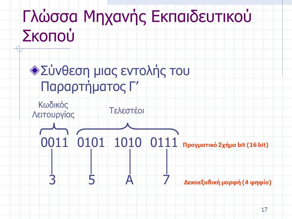 17 Γλώσσα Μηχανής Εκπαιδευτικού Σκοπού Σύνθεση μιας εντολής του Παραρτήματος Γ' 0011 0101 1010 0111 Πραγματικό Σχήμα bit (16 bit) 35 Α 7 Δεκαεξαδική μορφή (4 ψηφία) Κωδικός Λειτουργίας Τελεστέοι