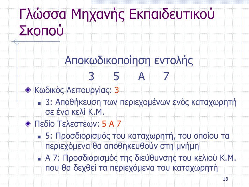 18 Γλώσσα Μηχανής Εκπαιδευτικού Σκοπού Αποκωδικοποίηση εντολής 35Α7 Κωδικός Λειτουργίας: 3 3: Αποθήκευση των περιεχομένων ενός καταχωρητή σε ένα κελί Κ.Μ.