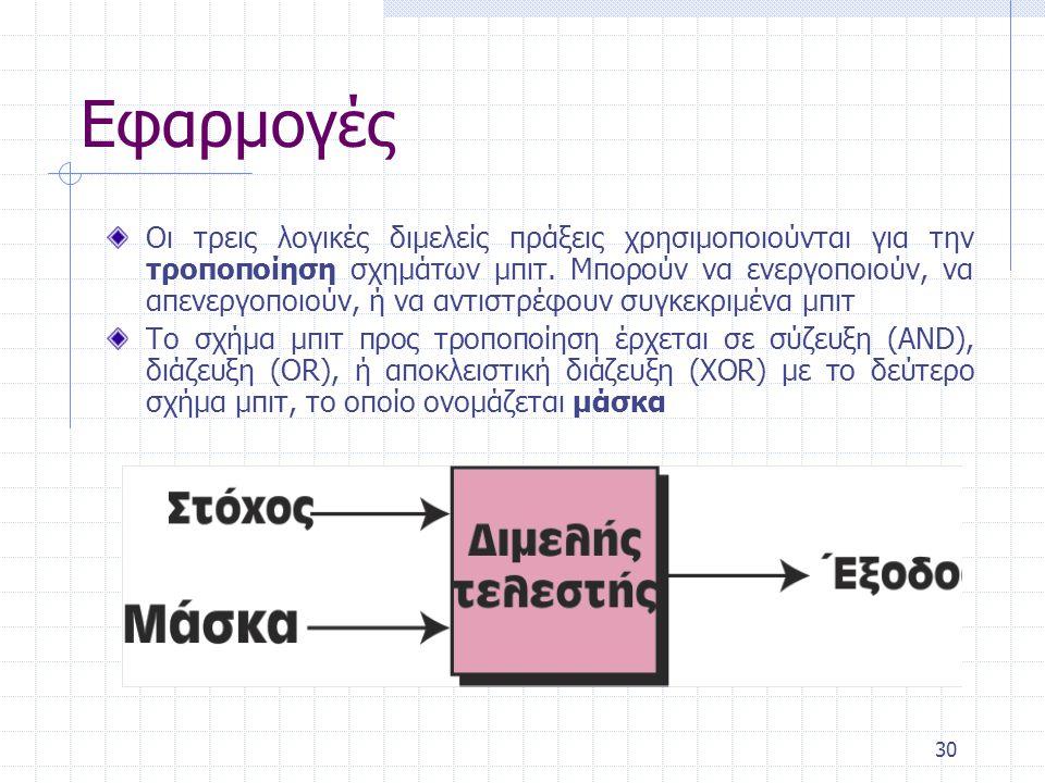30 Εφαρμογές Οι τρεις λογικές διμελείς πράξεις χρησιμοποιούνται για την τροποποίηση σχημάτων μπιτ.