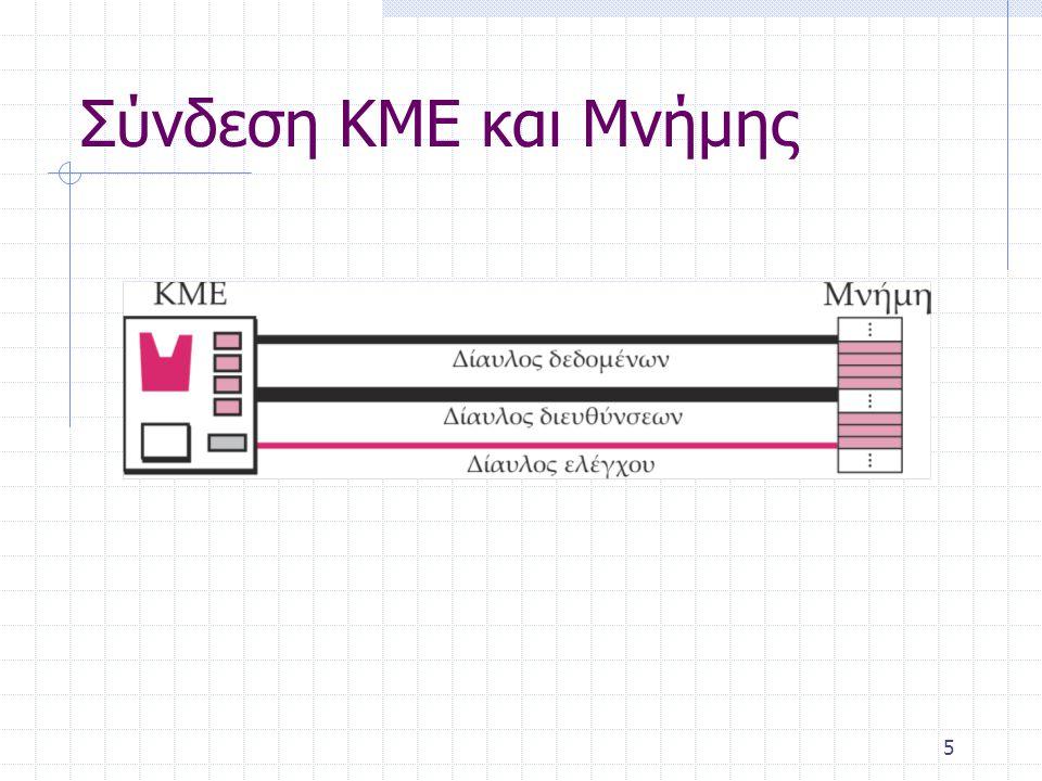 5 Σύνδεση ΚΜΕ και Μνήμης