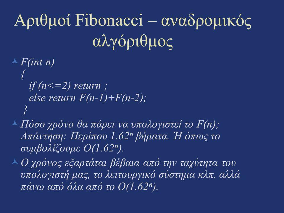 Αριθμοί Fibonacci – αναδρομικός αλγόριθμος F(int n) { if (n<=2) return ; else return F(n-1)+F(n-2); } Πόσο χρόνο θα πάρει να υπολογιστεί το F(n); Απάν