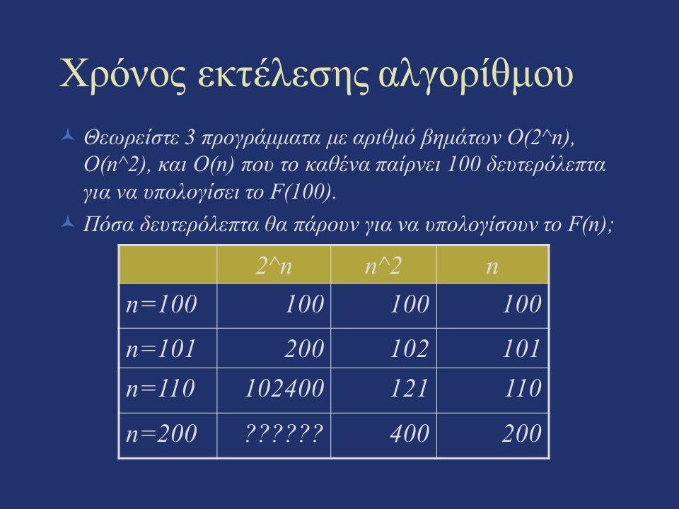 Χρόνος εκτέλεσης αλγορίθμου Θεωρείστε 3 προγράμματα με αριθμό βημάτων O(2^n), O(n^2), και O(n) που το καθένα παίρνει 100 δευτερόλεπτα για να υπολογίσε
