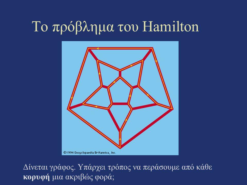 Το πρόβλημα του Hamilton Δίνεται γράφος. Υπάρχει τρόπος να περάσουμε από κάθε κορυφή μια ακριβώς φορά;