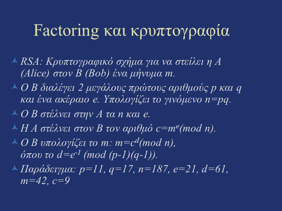 Factoring και κρυπτογραφία RSA: Κρυπτογραφικό σχήμα για να στείλει η A (Alice) στον B (Bob) ένα μήνυμα m. O B διαλέγει 2 μεγάλους πρώτους αριθμούς p κ