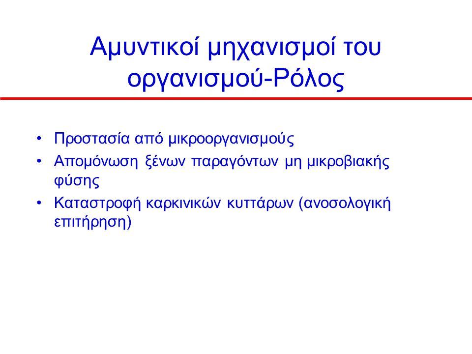 Μη ειδική ανοσολογική άμυνα- Aνατομικοί φραγμοί Βιολογικοί (φυσιολογική χλωρίδα)