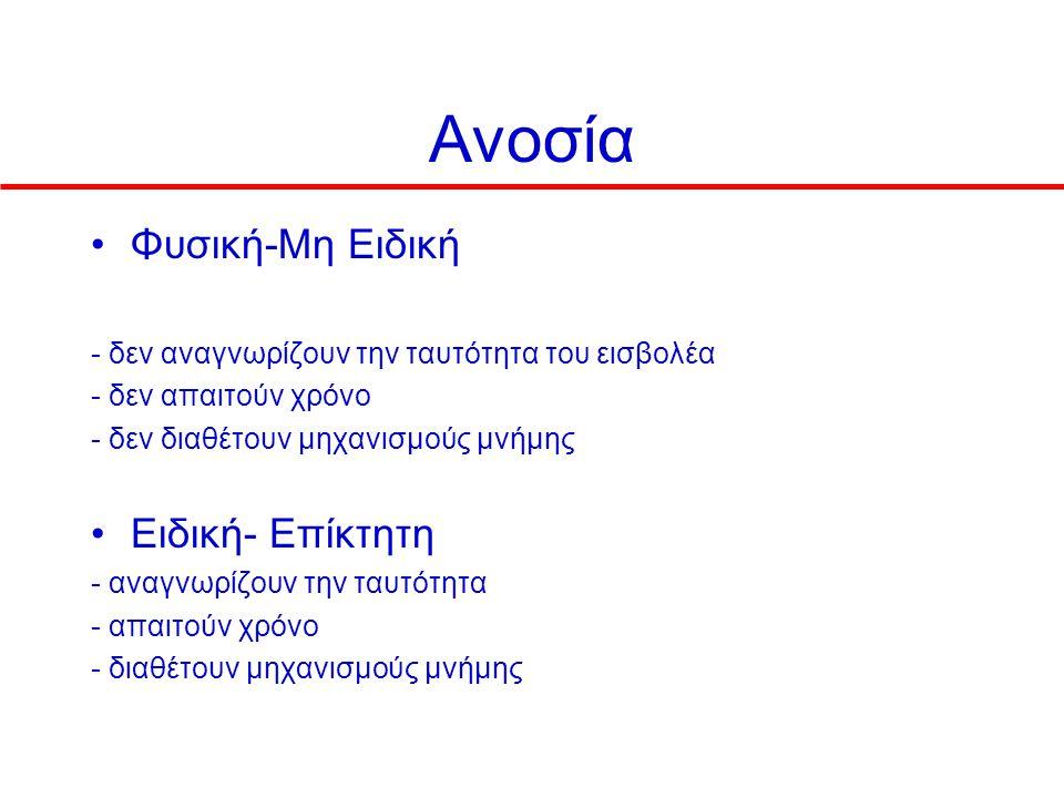 http://www.bio.davidson.edu/courses/immuno logy/Flash/somaticrecomb.html