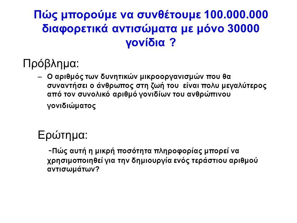 Πώς μπορούμε να συνθέτουμε 100.000.000 διαφορετικά αντισώματα με μόνο 30000 γονίδια .
