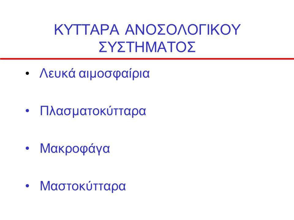 Ανοσολογική ανοχή=απουσία ανοσολογικής αντίδρασης κατά του ιδίου Πώς επιτυγχάνεται.