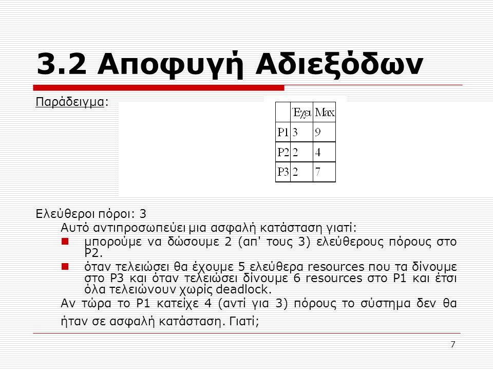 7 3.2 Αποφυγή Αδιεξόδων Παράδειγμα: Ελεύθεροι πόροι: 3 Αυτό αντιπροσωπεύει μια ασφαλή κατάσταση γιατί: μπορούμε να δώσουμε 2 (απ τους 3) ελεύθερους πόρους στο P2.