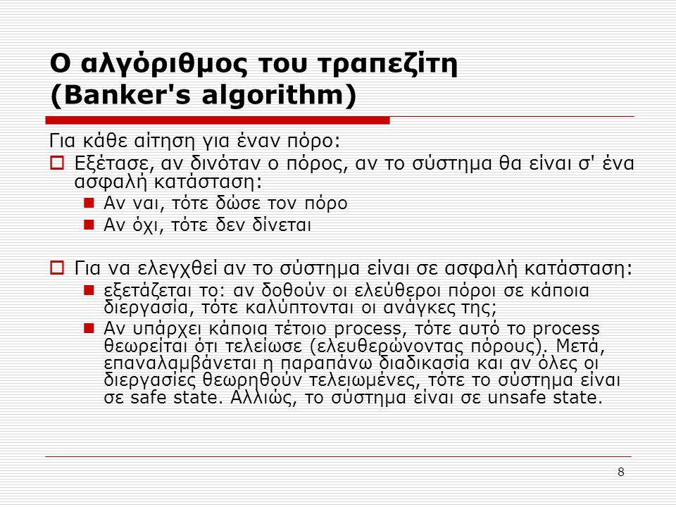 8 Ο αλγόριθμος του τραπεζίτη (Banker s algorithm) Για κάθε αίτηση για έναν πόρο:  Εξέτασε, αν δινόταν ο πόρος, αν το σύστημα θα είναι σ ένα ασφαλή κατάσταση: Αν ναι, τότε δώσε τον πόρο Αν όχι, τότε δεν δίνεται  Για να ελεγχθεί αν το σύστημα είναι σε ασφαλή κατάσταση: εξετάζεται το: αν δοθούν οι ελεύθεροι πόροι σε κάποια διεργασία, τότε καλύπτονται οι ανάγκες της; Αν υπάρχει κάποια τέτοιο process, τότε αυτό το process θεωρείται ότι τελείωσε (ελευθερώνοντας πόρους).