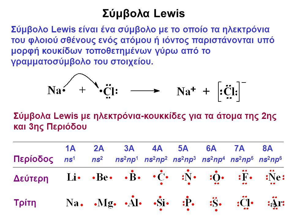 15 Σύμβολα Lewis Σύμβολο Lewis είναι ένα σύμβολο με το οποίο τα ηλεκτρόνια του φλοιού σθένους ενός ατόμου ή ιόντος παριστάνονται υπό μορφή κουκίδων το