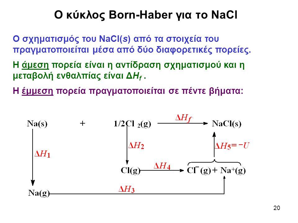 20 Ο κύκλος Born-Haber για το NaCl Ο σχηματισμός του NaCl(s) από τα στοιχεία του πραγματοποιείται μέσα από δύο διαφορετικές πορείες. Η άμεση πορεία εί