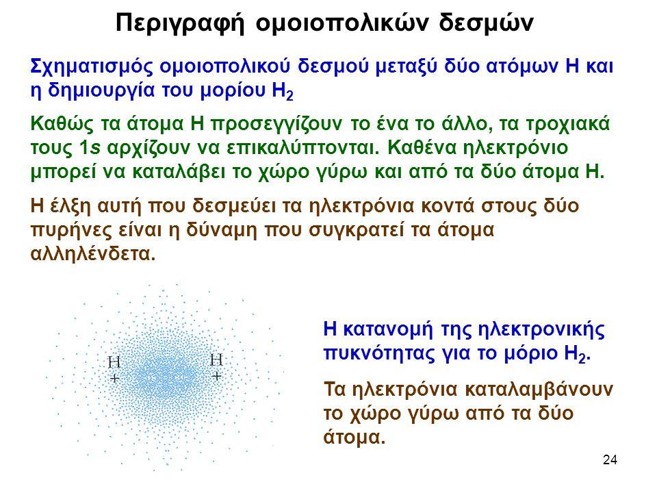 24 Περιγραφή ομοιοπολικών δεσμών Σχηματισμός ομοιοπολικού δεσμού μεταξύ δύο ατόμων Η και η δημιουργία του μορίου Η 2 Καθώς τα άτομα Η προσεγγίζουν το