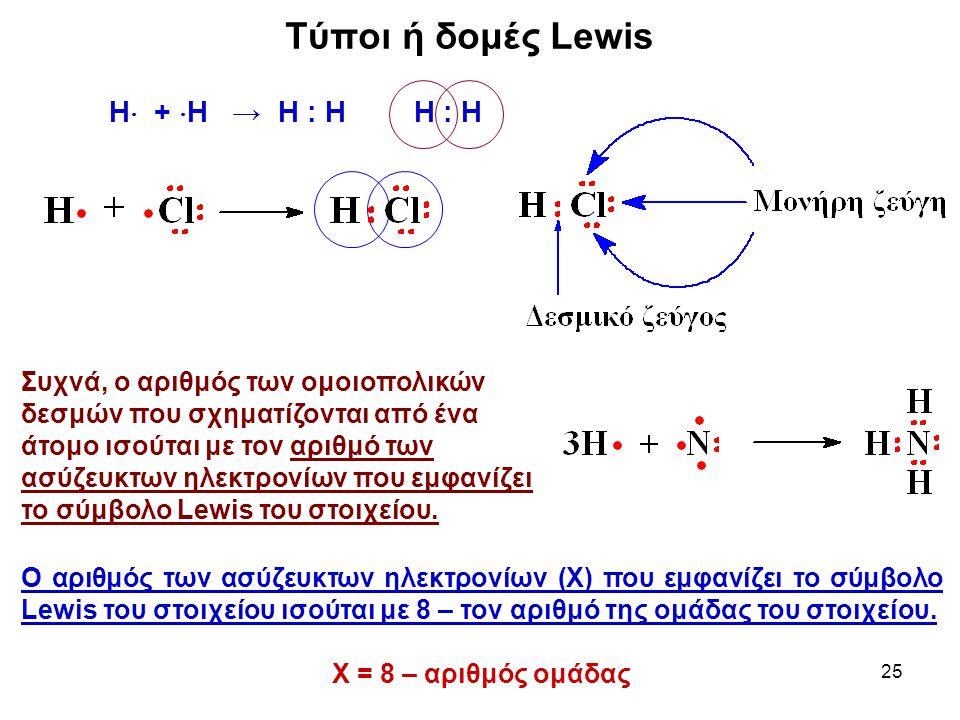 25 Η  +  Η → Η : Η Η : Η Συχνά, ο αριθμός των ομοιοπολικών δεσμών που σχηματίζονται από ένα άτομο ισούται με τον αριθμό των ασύζευκτων ηλεκτρονίων π