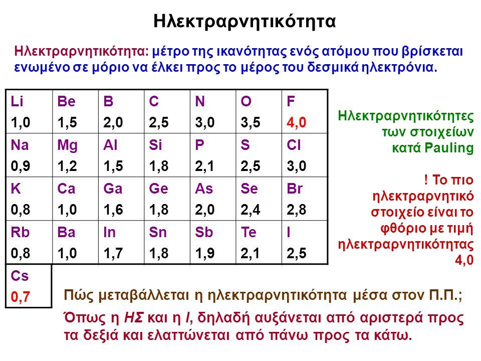 32 Ηλεκτραρνητικότητα Πώς μεταβάλλεται η ηλεκτραρνητικότητα μέσα στον Π.Π.; Όπως η ΗΣ και η Ι, δηλαδή αυξάνεται από αριστερά προς τα δεξιά και ελαττών