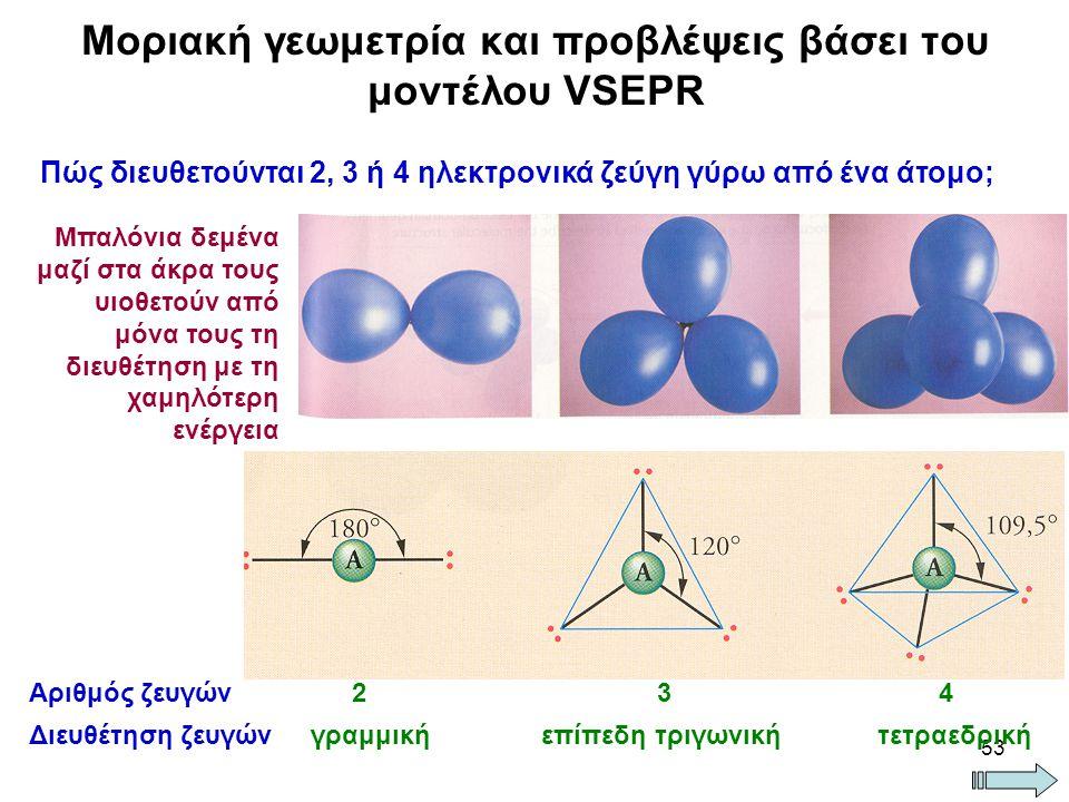 53 Μοριακή γεωμετρία και προβλέψεις βάσει του μοντέλου VSEPR Πώς διευθετούνται 2, 3 ή 4 ηλεκτρονικά ζεύγη γύρω από ένα άτομο; Μπαλόνια δεμένα μαζί στα