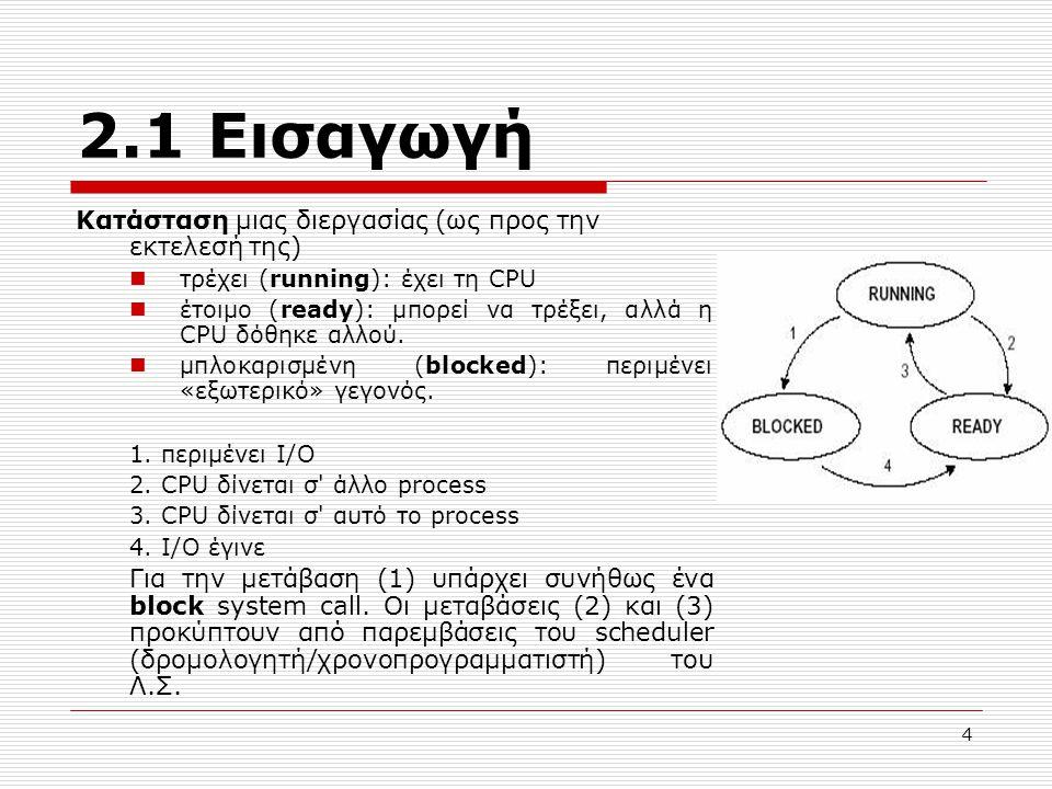 35 2.3.8 Μεταβίβαση Μηνυμάτων (Message Passing)  Οι διεργασίες επικοινωνούν μ ανταλλαγή μηνυμάτων: system calls SEND και RECEIVE: send (dest, &msg); recv (source, &msg).