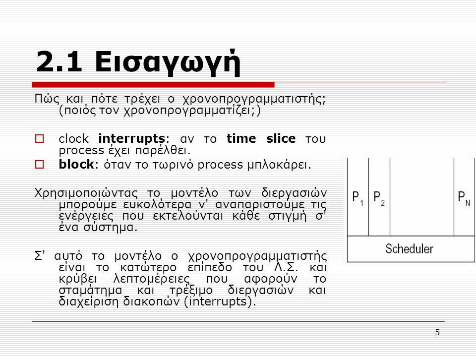 5 2.1 Εισαγωγή Πώς και πότε τρέχει ο χρονοπρογραμματιστής; (ποιός τον χρονοπρογραμματίζει;)  clock interrupts: αν το time slice του process έχει παρέ