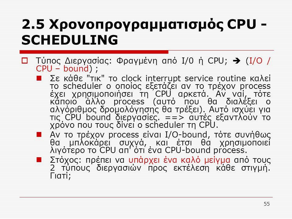 55 2.5 Χρονοπρογραμματισμός CPU - SCHEDULING  Τύπος Διεργασίας: Φραγμένη από I/0 ή CPU;  (I/O / CPU – bound) ; Σε κάθε