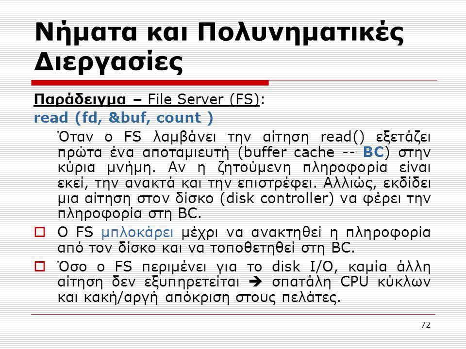 72 Νήματα και Πολυνηματικές Διεργασίες Παράδειγμα – File Server (FS): read (fd, &buf, count ) Όταν ο FS λαμβάνει την αίτηση read() εξετάζει πρώτα ένα