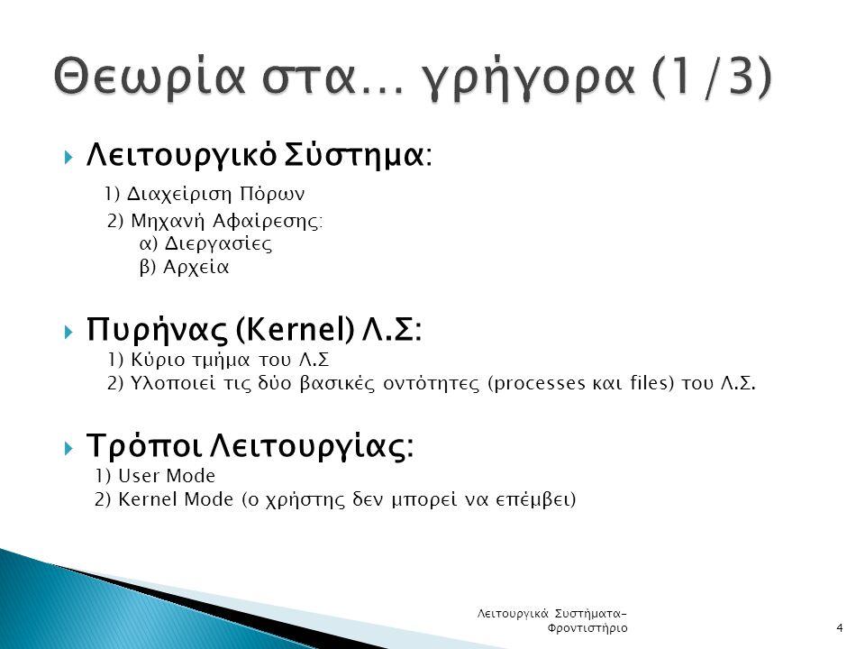  Λειτουργικό Σύστημα: 1) Διαχείριση Πόρων 2) Μηχανή Αφαίρεσης: α) Διεργασίες β) Αρχεία  Πυρήνας (Kernel) Λ.Σ: 1) Kύριο τμήμα του Λ.Σ 2) Yλοποιεί τις δύο βασικές οντότητες (processes και files) του Λ.Σ.