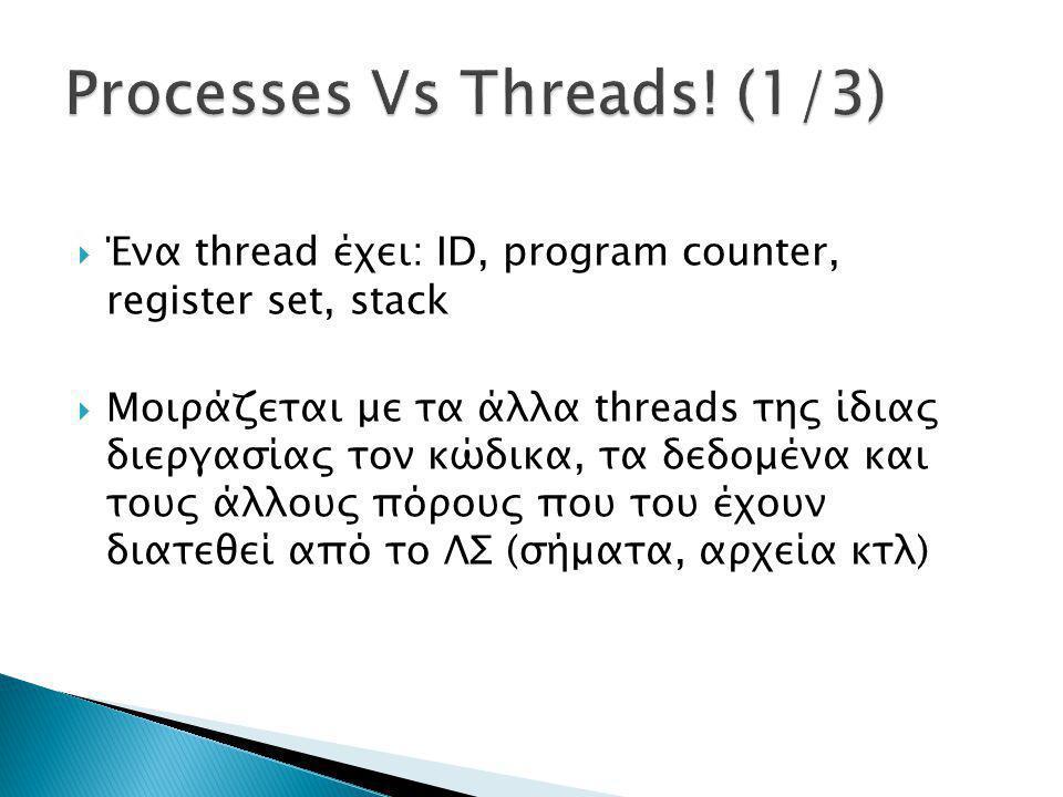  Ένα thread έχει: ID, program counter, register set, stack  Μοιράζεται με τα άλλα threads της ίδιας διεργασίας τον κώδικα, τα δεδομένα και τους άλλους πόρους που του έχουν διατεθεί από το ΛΣ (σήματα, αρχεία κτλ)