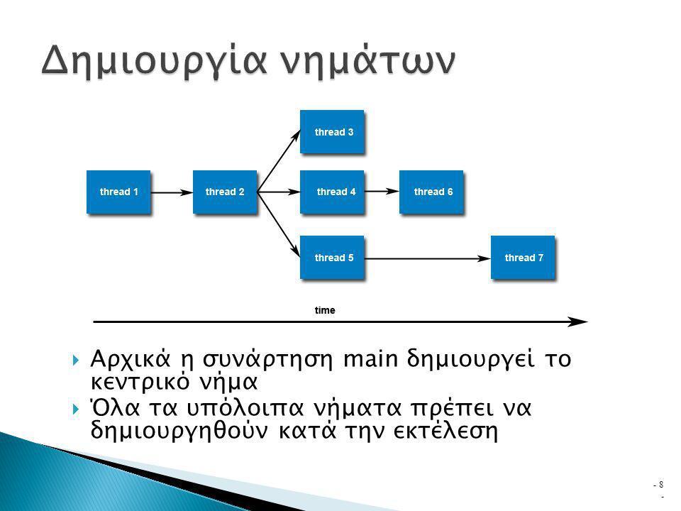  Αρχικά η συνάρτηση main δημιουργεί το κεντρικό νήμα  Όλα τα υπόλοιπα νήματα πρέπει να δημιουργηθούν κατά την εκτέλεση - 8 -