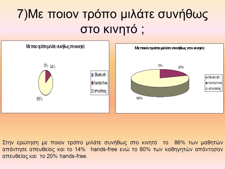 7)Με ποιον τρόπο μιλάτε συνήθως στο κινητό ; Στην ερώτηση με ποιον τρόπο μιλάτε συνήθως στο κινητό το 86% των μαθητών απάντησε απευθείας και το 14% hands-free ενώ το 80% των καθηγητών απάντησαν απευθείας και το 20% hands-free.