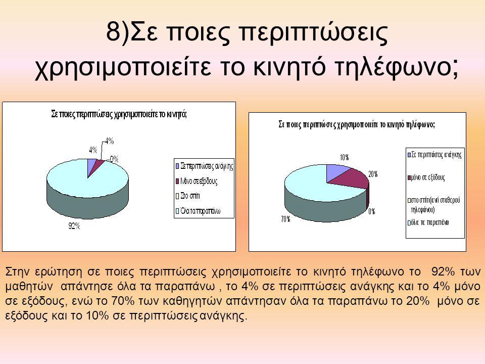 8)Σε ποιες περιπτώσεις χρησιμοποιείτε το κινητό τηλέφωνο ; Στην ερώτηση σε ποιες περιπτώσεις χρησιμοποιείτε το κινητό τηλέφωνο το 92% των μαθητών απάντησε όλα τα παραπάνω, το 4% σε περιπτώσεις ανάγκης και το 4% μόνο σε εξόδους, ενώ το 70% των καθηγητών απάντησαν όλα τα παραπάνω το 20% μόνο σε εξόδους και το 10% σε περιπτώσεις ανάγκης.
