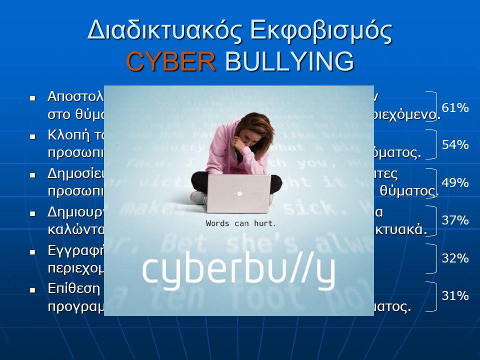 Διαδικτυακός Εκφοβισμός CYBER BULLYING Αποστολή κειμένων, e-mail ή άμεσων μηνυμάτων στο θύμα με υβριστικό, βλαβερό ή απειλητικό περιεχόμενο. Αποστολή