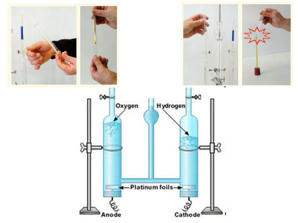 Συμπεράσματα από το πείραμα: Το νερό είναι σύνθετη ουσία αφού μπορεί να διασπαστεί σε δύο πιό απλές ουσίες: το υδρογόνο και το οξυγόνο.