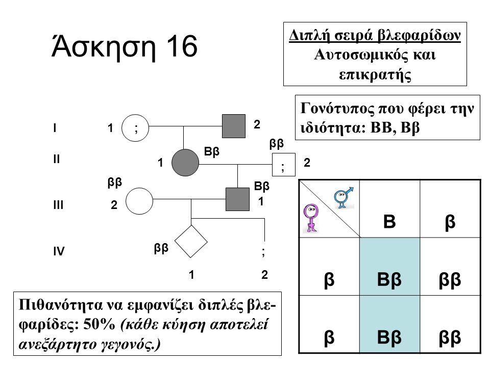 Άσκηση 16 I III II IV 1 2 1 1 2 2 1 2 Διπλή σειρά βλεφαρίδων Αυτοσωμικός και επικρατής ; ; ; Γονότυπος που φέρει την ιδιότητα: ΒΒ, Ββ Ββ ββ Ββ ββ Ββ β