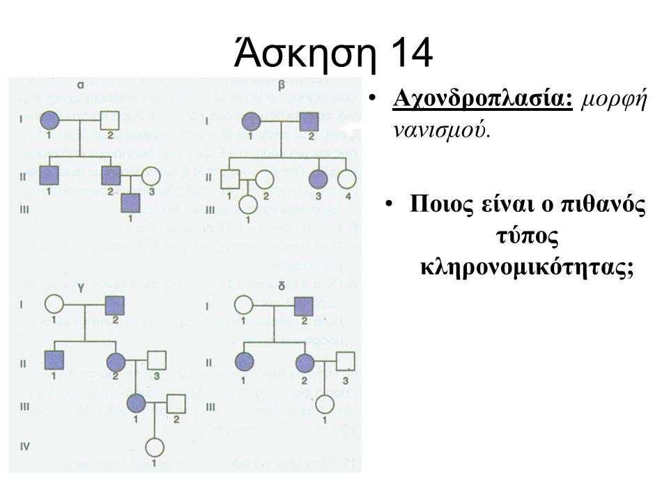 Άσκηση 14 Αχονδροπλασία: μορφή νανισμού. Ποιος είναι ο πιθανός τύπος κληρονομικότητας;