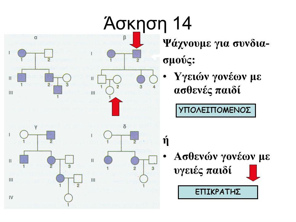 Άσκηση 16 I III II IV 1 2 1 1 2 2 1 2 Διπλή σειρά βλεφαρίδων Αυτοσωμικός και επικρατής ; ; ; Γονότυπος που φέρει την ιδιότητα: ΒΒ, Ββ Ββ ββ Ββ ββ Ββ βΒβββ βΒβββ Πιθανότητα να εμφανίζει διπλές βλε- φαρίδες: 50% (κάθε κύηση αποτελεί ανεξάρτητο γεγονός.)
