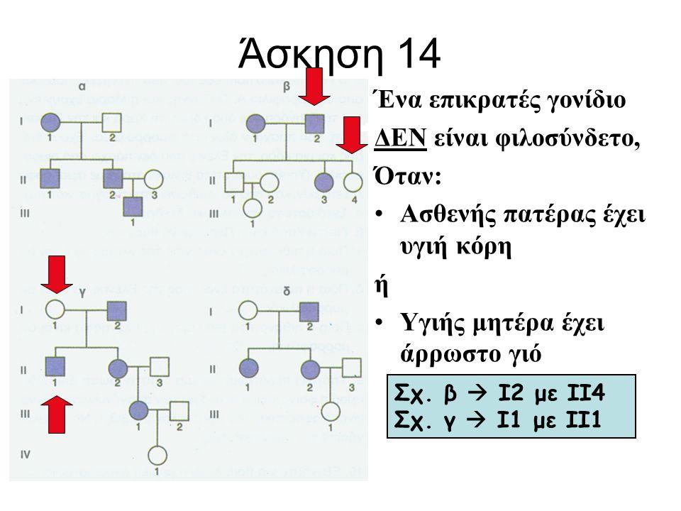 Οι πιθανότητες υπολογίστηκαν με βάση τον 2 ο νόμο του Mendel της ανεξάρτητης μεταβίβασης των γονιδίων: -Στην 1 η περίπτωση έχουμε: πιθανότητα να έχει ομάδα αίματος Α είναι 1 (16/16) πιθανότητα να έχει αχρωματοψία είναι 1/4 (4/16) συνολικά 1x1/4=1/4 -Στην 1 η περίπτωση έχουμε: πιθανότητα να έχει ομάδα αίματος Α είναι 1/2 (8/16) πιθανότητα να έχει αχρωματοψία είναι 1/4 (4/16) συνολικά 1/2x1/4=1/8