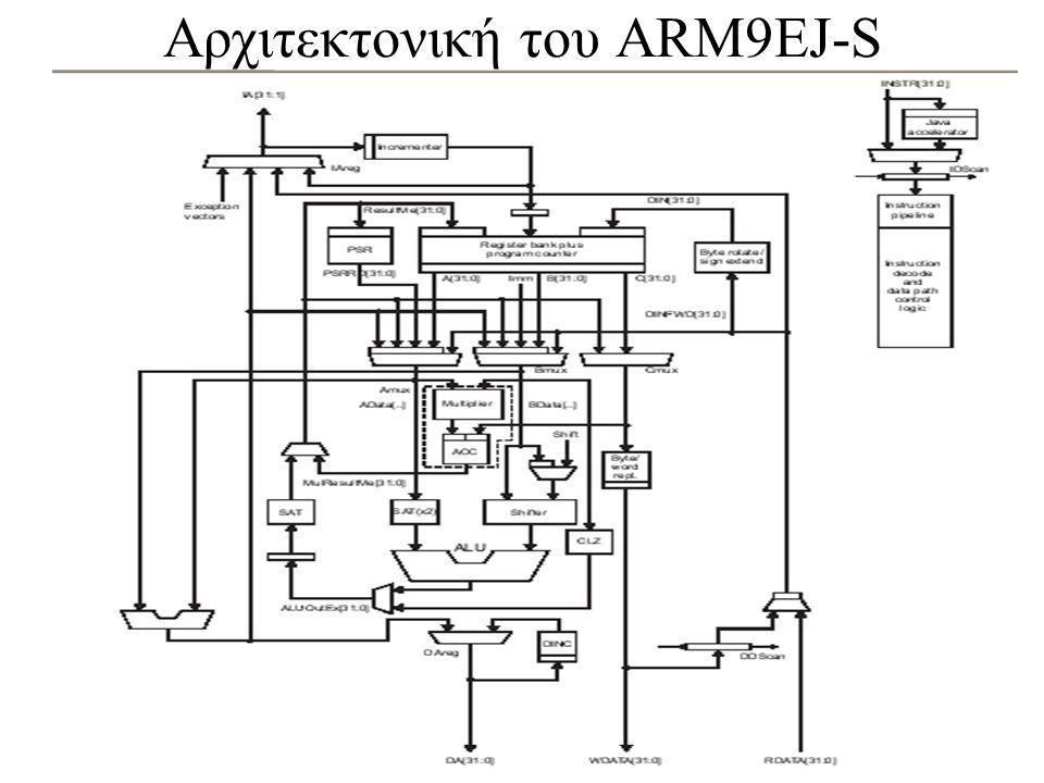 Ιδιαίτερα χαρακτηριστικά του ARM9EJ-S RISC επεξεργαστής ARM/Thumb σύνολο εντολών Πολλαπλασιαστής βελτιωμένης αρχιτεκτονικής Jazelle: Εκτέλεση Java bytecodes