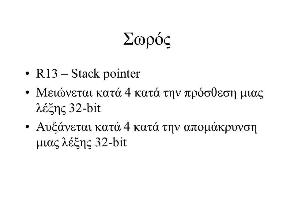 Παραδείγματα εντολών φόρτωσης/αποθήκευσης LDR R0,[R1] LDR R0,[R1,R5] LDR R0,[R1,#10] LDR R0,[R1,R5,LSL #2] LDR R0,[R1,R5,LSL #4].