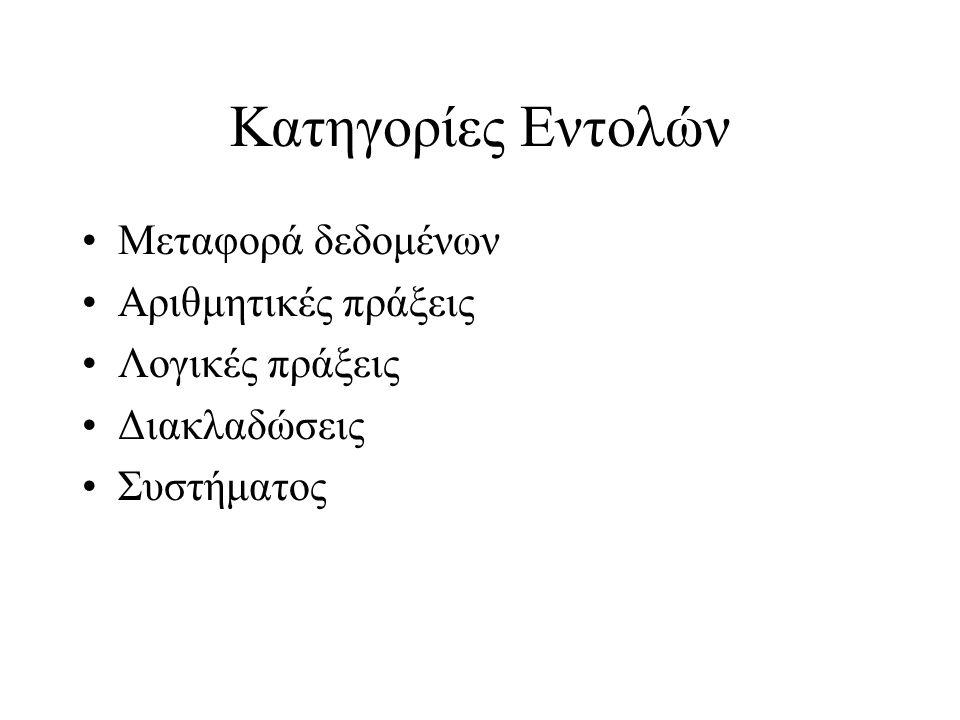 Παραδείγματα directives.equ CFG,1.if CFG MOV R0,#0x30.else MOV R0,#0x10.endif.include sfina.asm