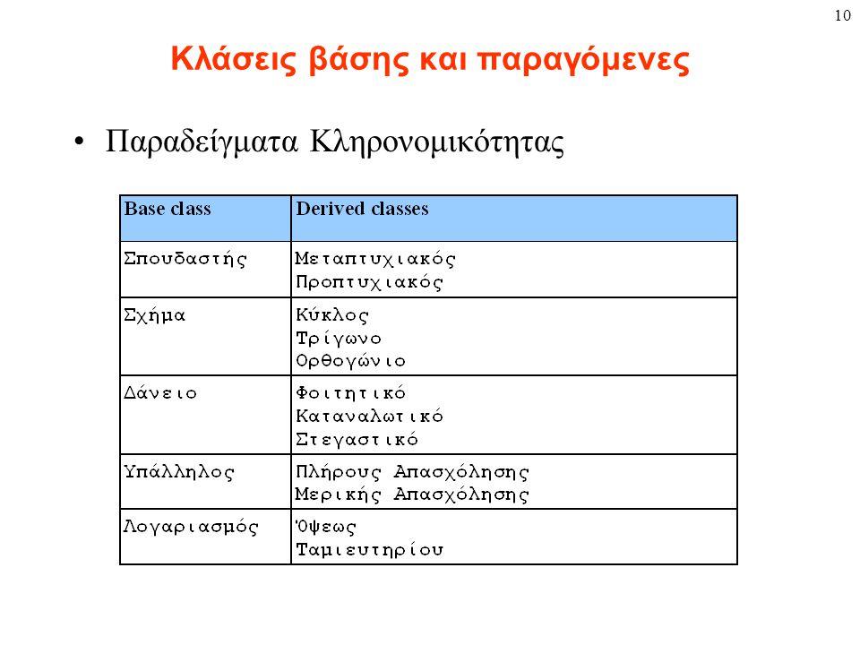 10 Κλάσεις βάσης και παραγόμενες Παραδείγματα Κληρονομικότητας